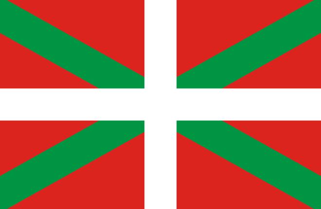 Estructura funcional de la Dirección de Juego y ESpectáculos del País Vasco