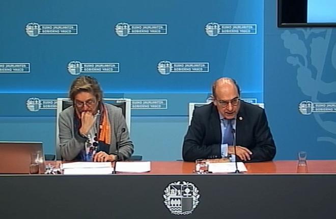 Solo el 0,6% de la poblaci&oacute;n de Euskadi mantiene pautas de riesgo con el juego<br />