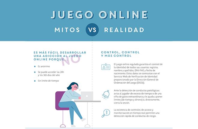 JuegoESreponsable rebate mitos en torno al juego online<br />
